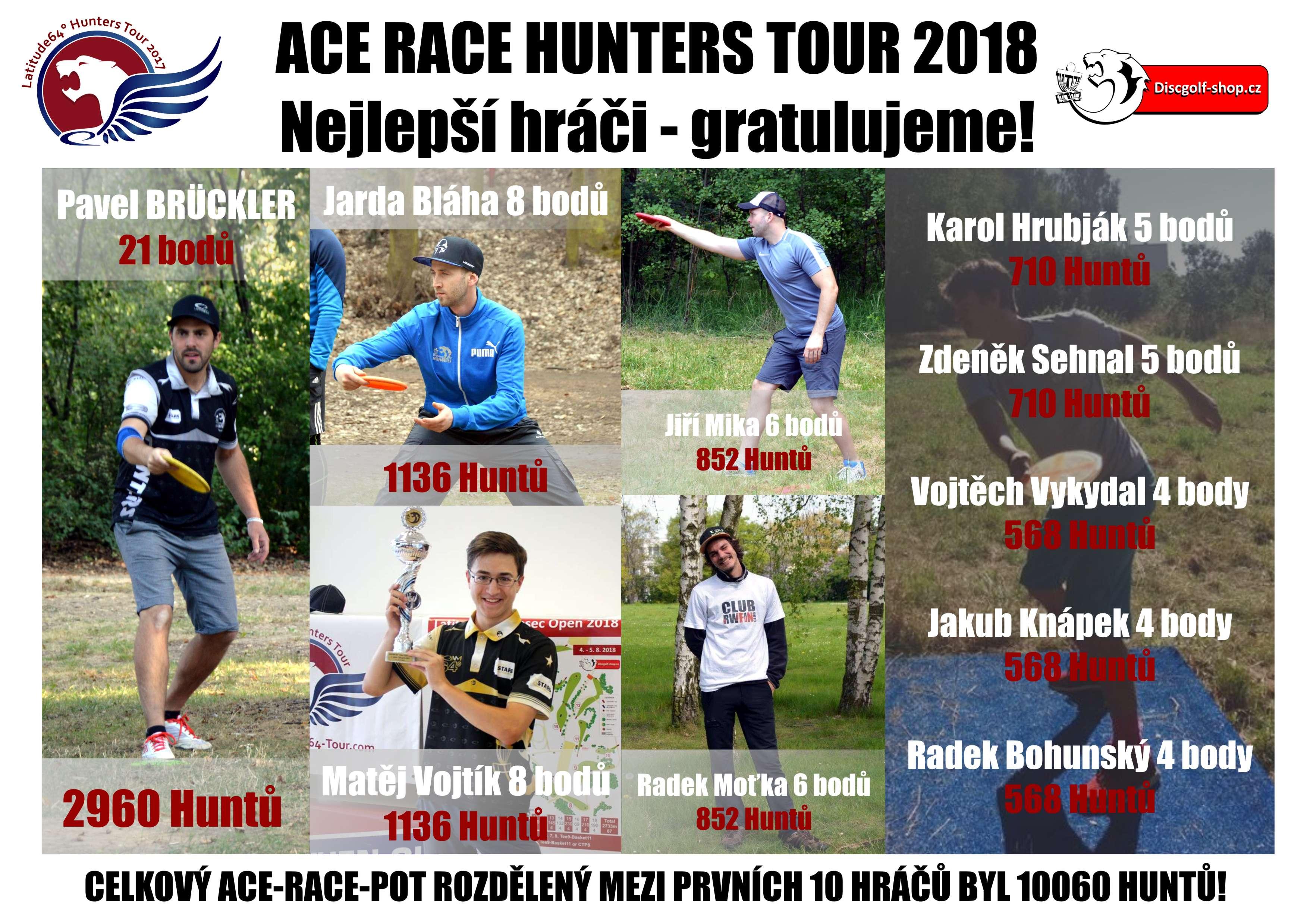 Celkové výsledy Ace Race Tour 2018