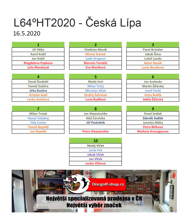 Skupiny pro turnaj do České Lípy